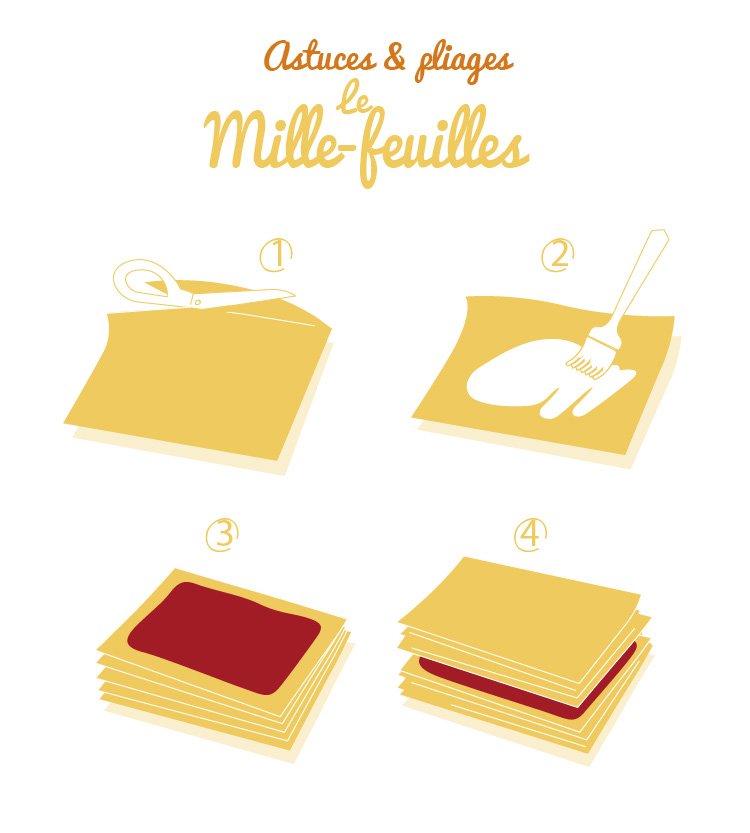 tips-folding-mille-feuille-brick-pastry-sheet