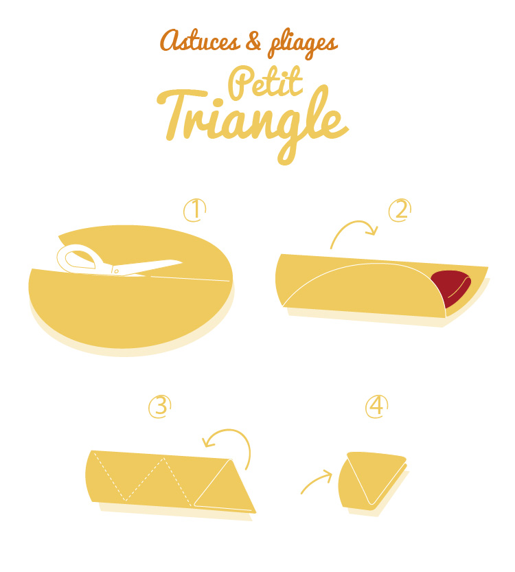 tips-folding-samosa-type-triangles-brick-pastry-sheet