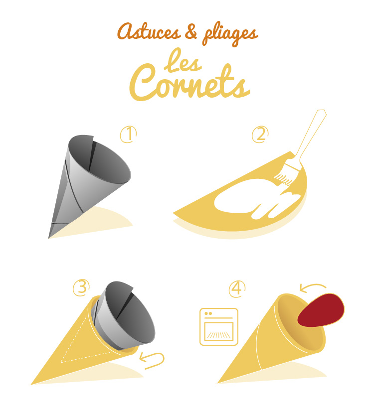 tips-folding-surprise-cones-brick-pastry-sheet